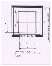 East india elevators ltd for Dumbwaiter plans